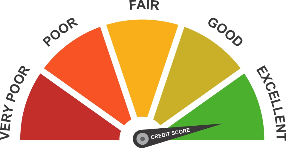 credit-score-myths-mobile-phones